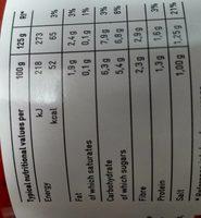 sauce pour pâtes - Informations nutritionnelles