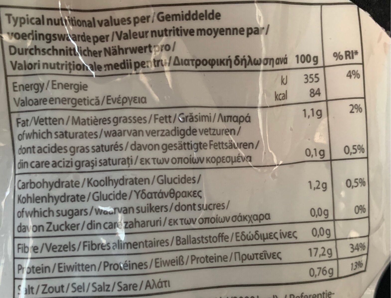 Queu  de crevette - Voedingswaarden - fr