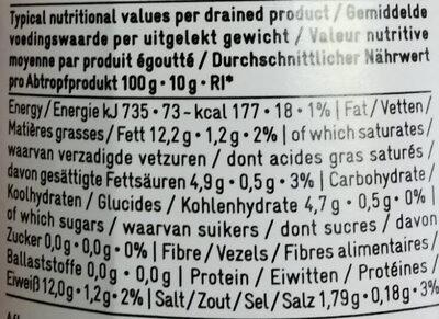 Cocktail sausages Delhaize - Voedingswaarden - fr