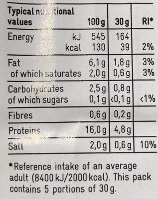Filet de poulet - Voedingswaarden