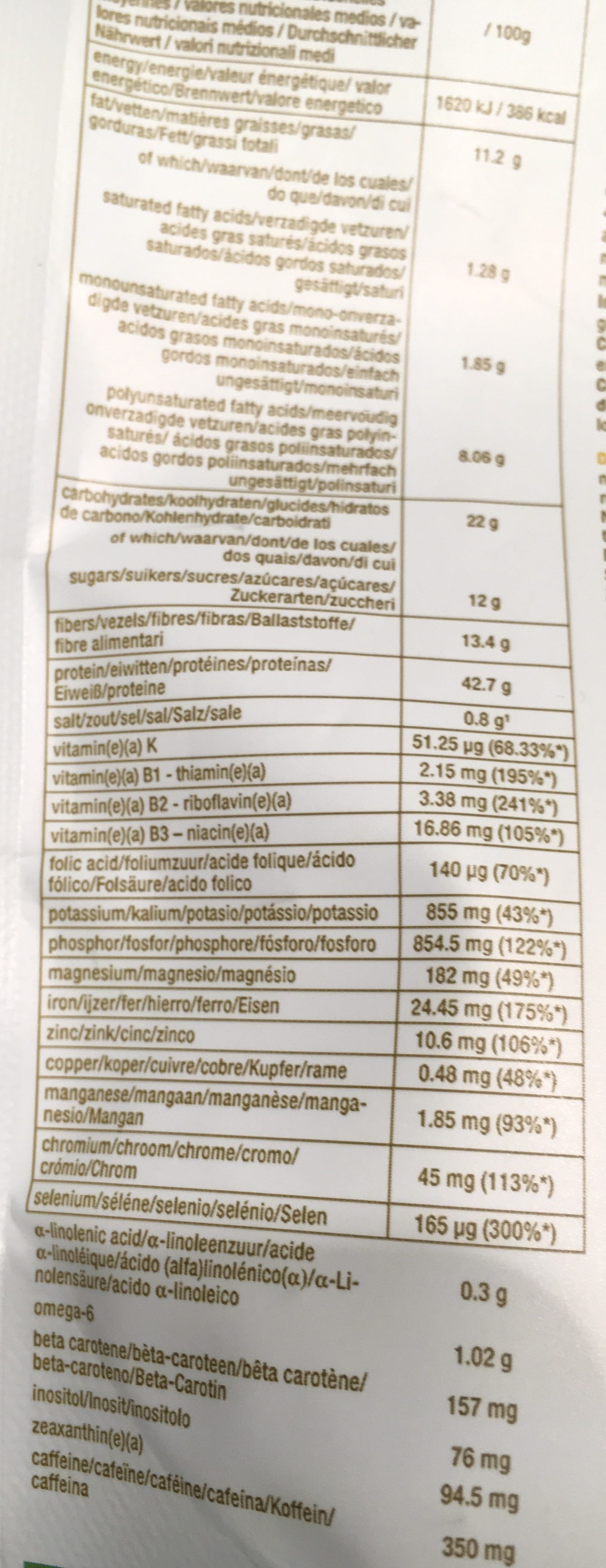 MELANGE MINCEUR SLIMING - Ingredients