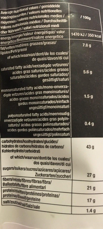 Choco Coco - Nutrition facts