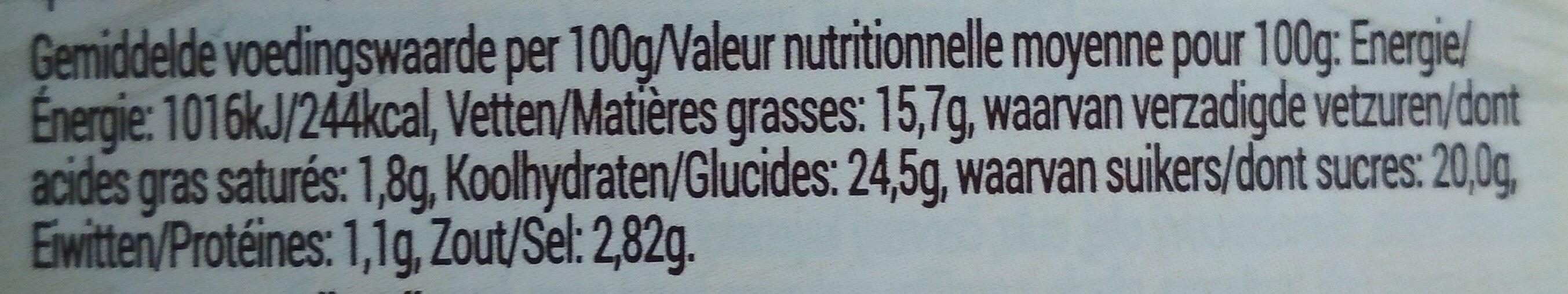 Big Jeff CHICKEN MARINADE - Informations nutritionnelles - fr