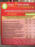 Bouchée Lait - Nutrition facts