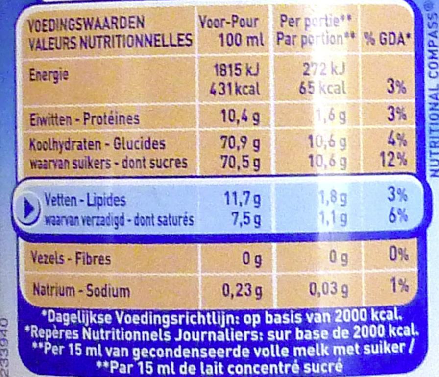 Nestlé - Voedingswaarden