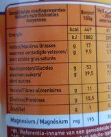 Bonjour cafe au lait à la chicorée - Informations nutritionnelles
