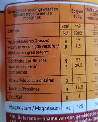 Bonjour cafe au lait - Nutrition facts