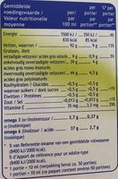 Huile Pour Salade - Ingrédients - fr