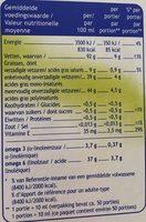 Huile Pour Salade - Ingrediënten