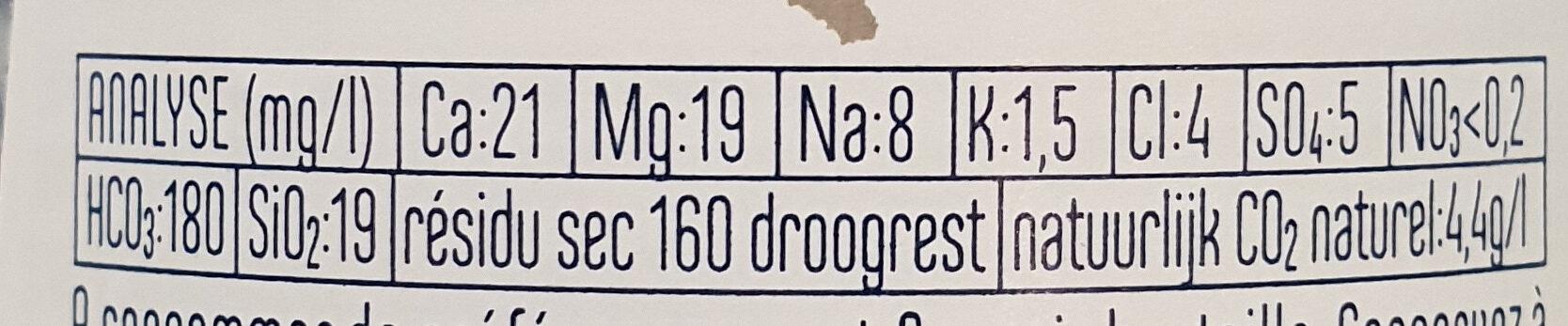 BRU - Ingrediënten