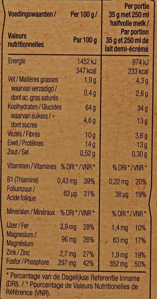 Brinta Petit déjeuner aux céréales complètes - Voedingswaarden