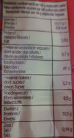Chinese Eiermie - Nutrition facts - nl