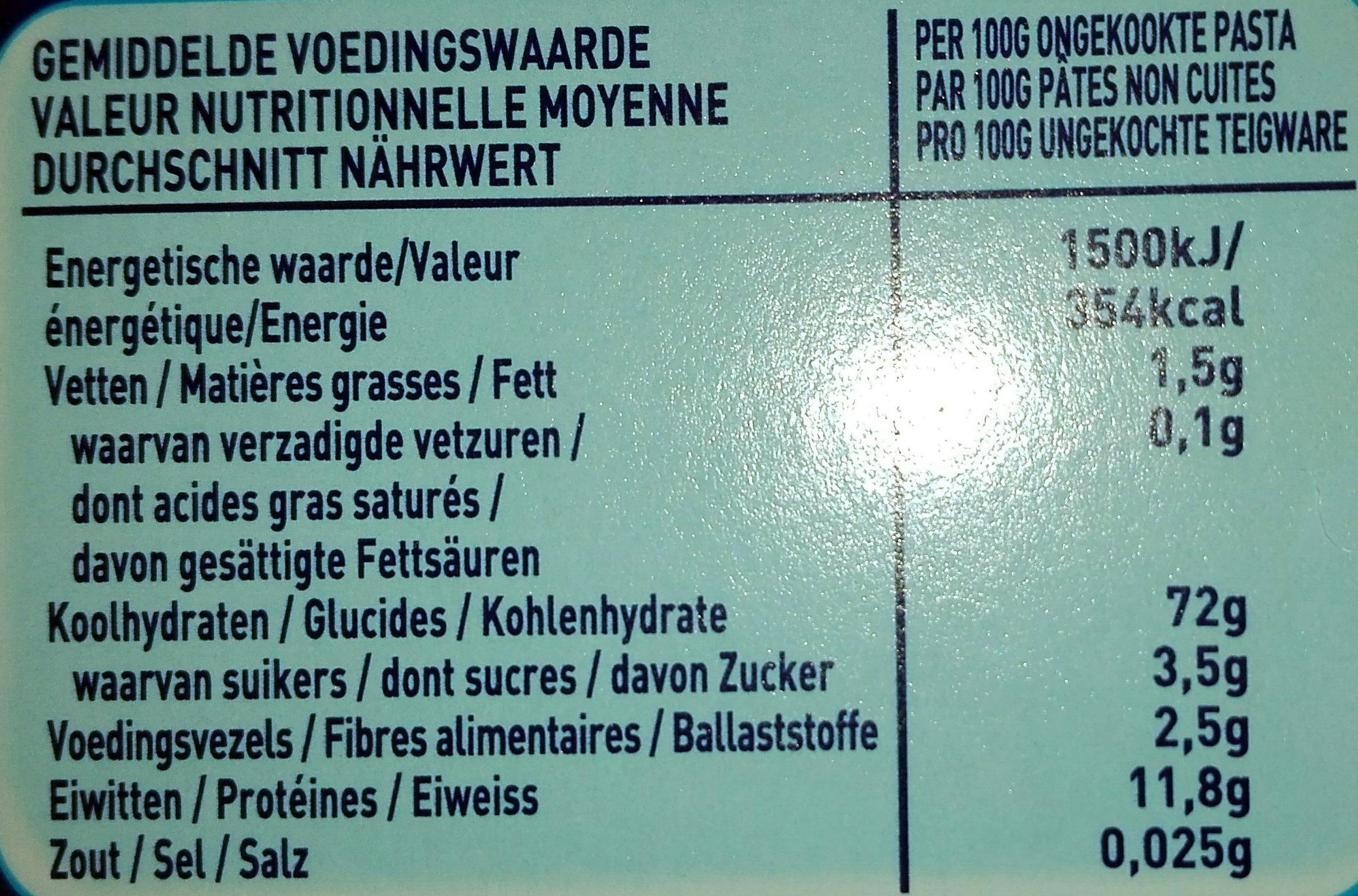 Cornettes - Voedingswaarden