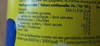 Boulettes de viande - Informations nutritionnelles - fr