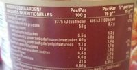 pindakaas - Informations nutritionnelles - fr