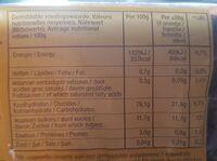 Couque au miel - Voedingswaarden