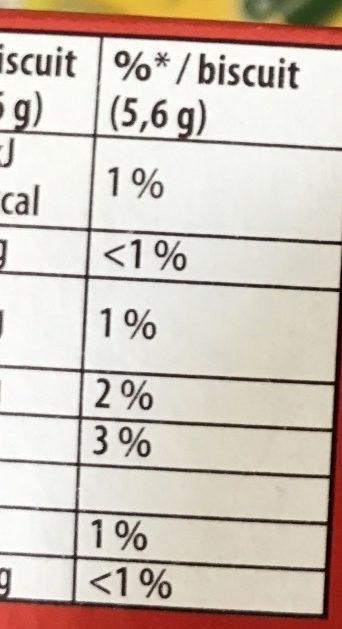 Boudoir - Voedingswaarden