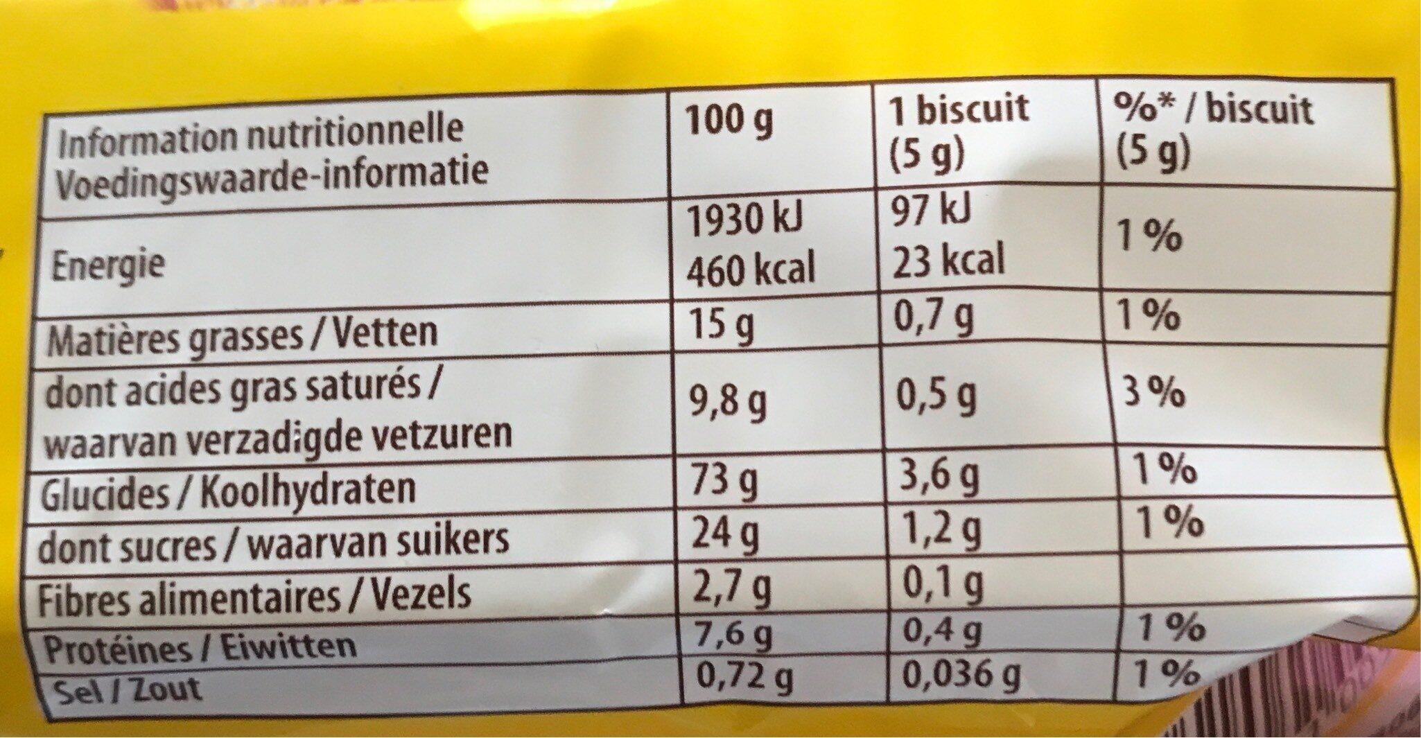 Rachel - Voedingswaarden