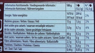 Pim's L'Original Orange - Nutrition facts - fr