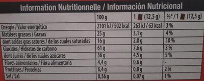 Petit écolier - Informations nutritionnelles