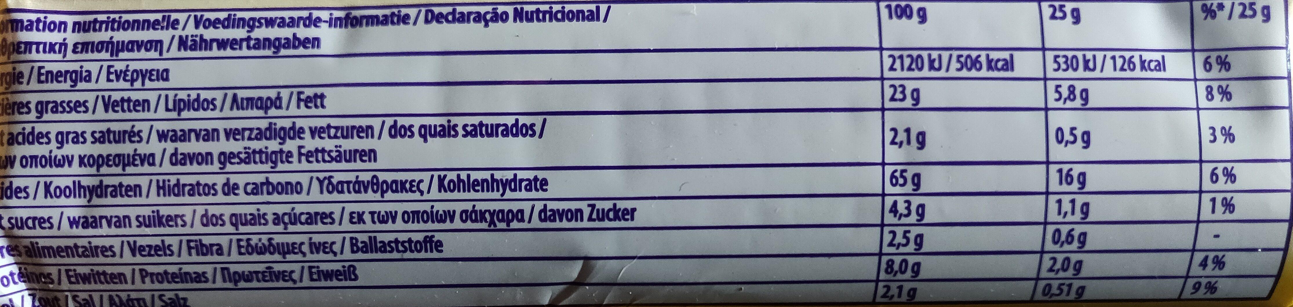Tuc Paprika - Nutrition facts - de