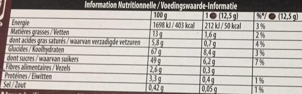 Pim's Poire - Informations nutritionnelles - fr