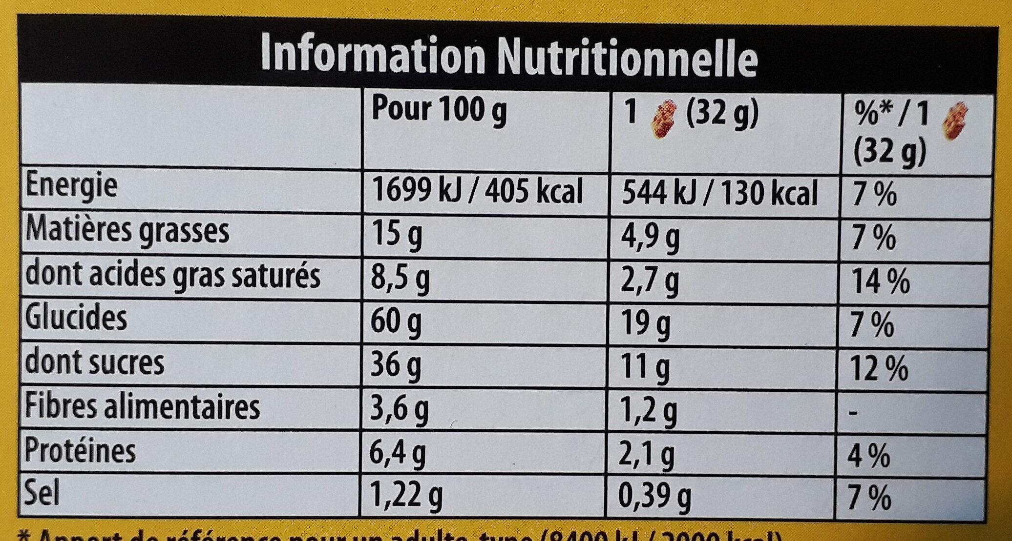 Grany, moelleux, fruit des bois, riche en fruits - Voedingswaarden - fr