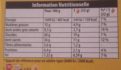 Grany, moelleux, fruit des bois, riche en fruits - Informations nutritionnelles - fr
