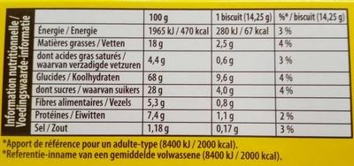 Biscuit Grany pomme - Voedingswaarden