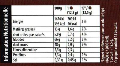 Pim's Fraise touche de Fraise des Bois - Nutrition facts