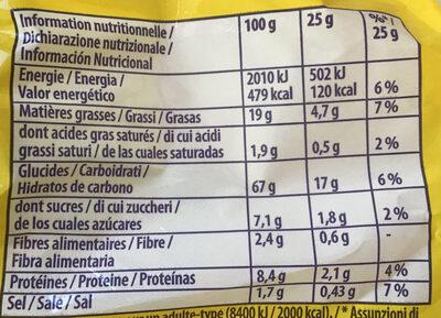 Original - Nutrition facts