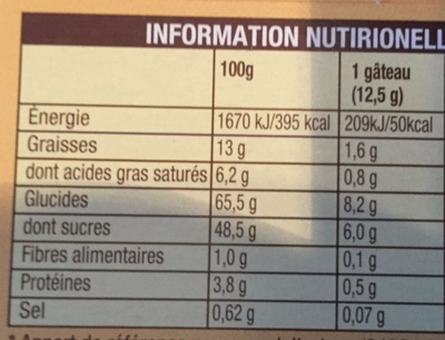 PiM's L'Original Cerise touche de Griotte - Informations nutritionnelles