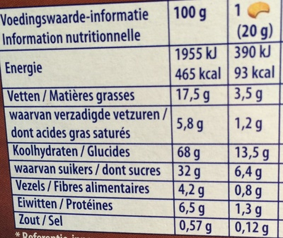 Prince Pocket - Goût chocolat - Nutrition facts