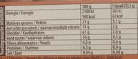 Le Petit Chocolatier - Nutrition facts - fr
