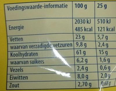 Mini Bites Paprika - Nutrition facts - nl