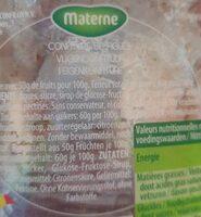 Confiture aux figues - Ingrediënten - fr