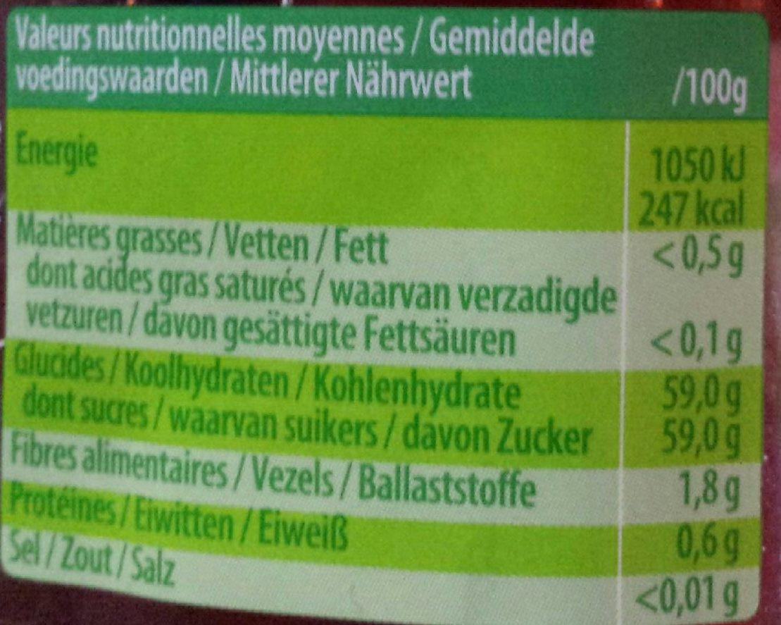 Gelée de groseilles rouges - Nutrition facts - fr