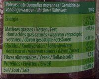 Gelée de fraise - Voedingswaarden - fr
