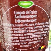 Compote fraises - Ingrédients