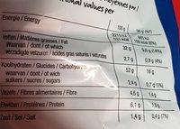 Paprika (XL Size) - Informations nutritionnelles