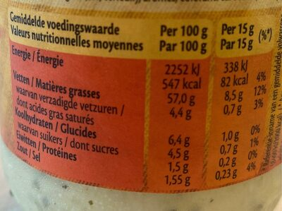 Béarnaise - Informations nutritionnelles