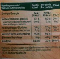 Soupe de Poulet - Nutrition facts - fr
