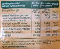 Délice de 8 légumes - Voedingswaarden - fr