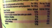 Aïki Noodles Cup Curry - Voedingswaarden - fr