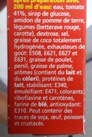 Royco, Tomates, Tomate - Ingrediënten