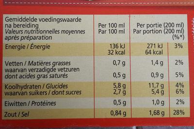 Royco, Tomates, Tomate - Voedingswaarden