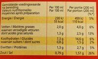 Potage Royco Germain Erwten Pois Sachet - Bo? - Voedingswaarden