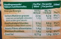Soupe tomate avec boulettes - Voedingswaarden