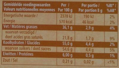 Matinettes blanc - Informations nutritionnelles - fr