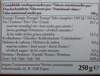 cacao - Voedingswaarden
